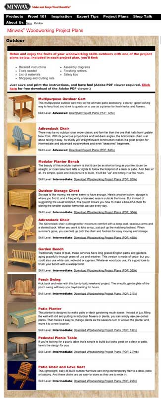 Popular Mechanics Adirondack Chair Plan